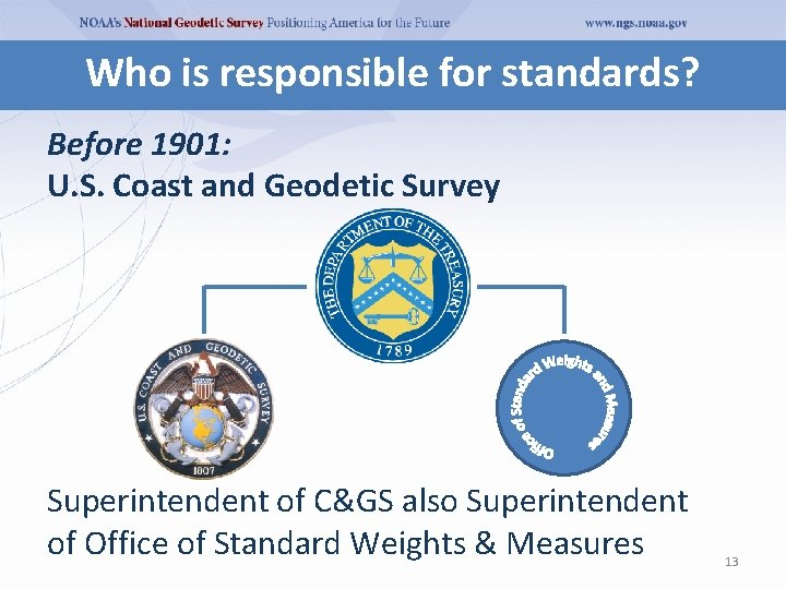Who is responsible for standards? Before 1901: U. S. Coast and Geodetic Survey Superintendent