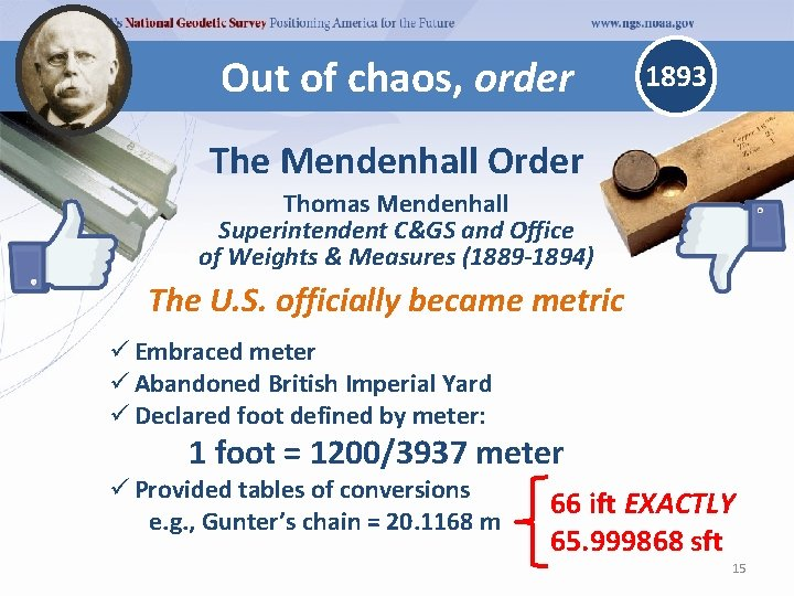 Out of chaos, order 1893 The Mendenhall Order Thomas Mendenhall Superintendent C&GS and Office