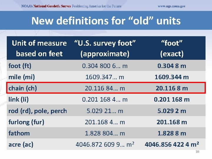 """New definitions for """"old"""" units Unit of measure """"U. S. survey foot"""" based on"""
