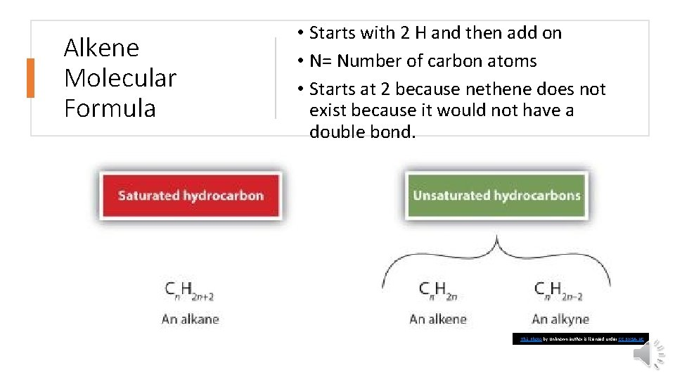Alkene Molecular Formula • Starts with 2 H and then add on • N=
