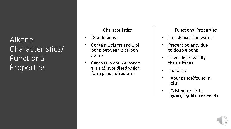 Alkene Characteristics/ Functional Properties Characteristics Functional Properties • Double bonds • Less dense than