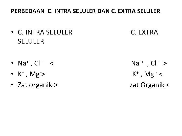 PERBEDAAN C. INTRA SELULER DAN C. EXTRA SELULER • C. INTRA SELULER C. EXTRA