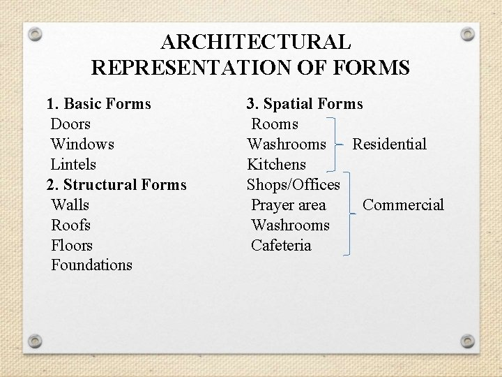 ARCHITECTURAL REPRESENTATION OF FORMS 1. Basic Forms Doors Windows Lintels 2. Structural Forms Walls