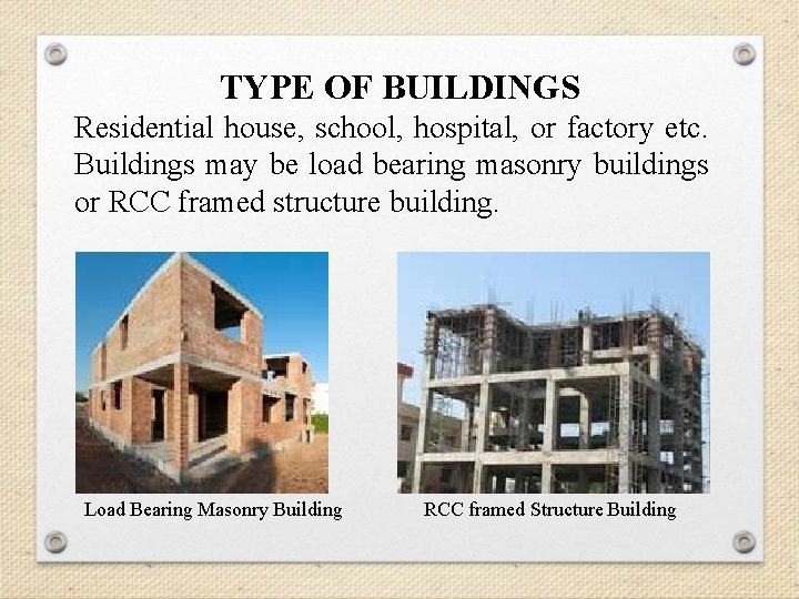 TYPE OF BUILDINGS Residential house, school, hospital, or factory etc. Buildings may be load