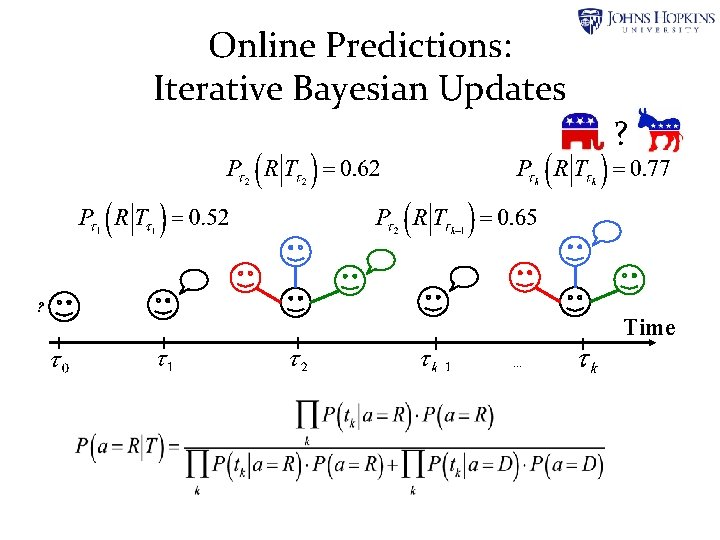 Online Predictions: Iterative Bayesian Updates ? ? Time …