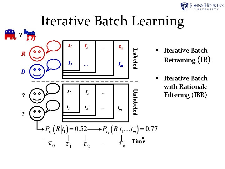 Iterative Batch Learning ? t 2 t 1 … … R tm D ?