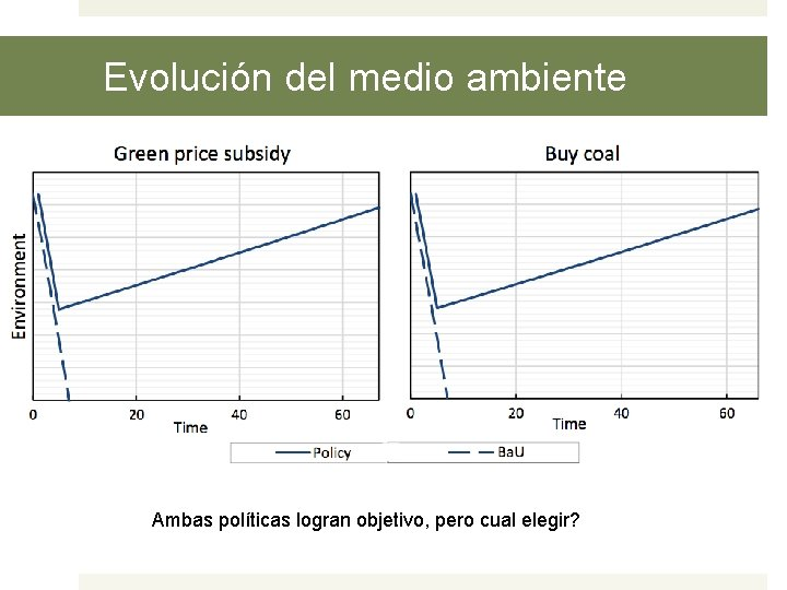 Evolución del medio ambiente Ambas políticas logran objetivo, pero cual elegir?