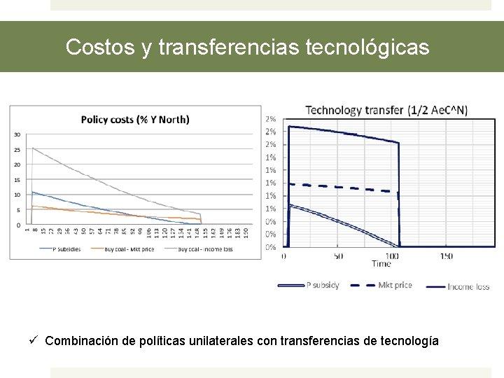 Costos y transferencias tecnológicas ü Combinación de políticas unilaterales con transferencias de tecnología