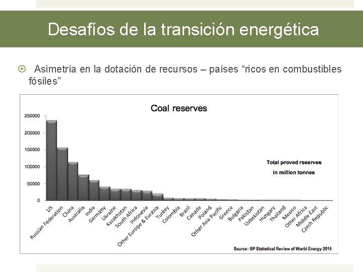 Desafíos de. Paper la transición energética Motivación 2 Asimetría en la dotación de recursos