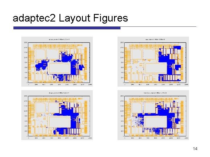 adaptec 2 Layout Figures 14