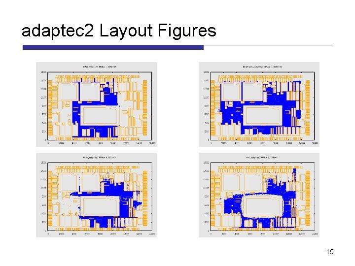 adaptec 2 Layout Figures 15
