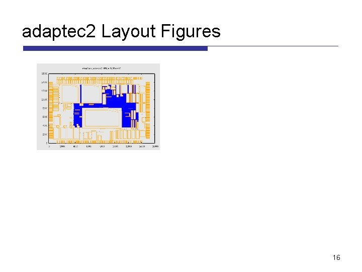 adaptec 2 Layout Figures 16