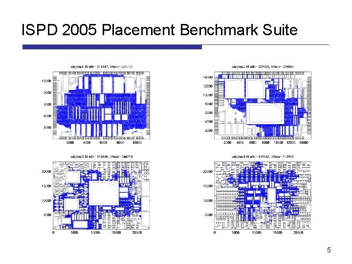 ISPD 2005 Placement Benchmark Suite 5