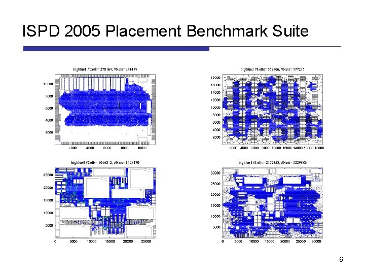 ISPD 2005 Placement Benchmark Suite 6