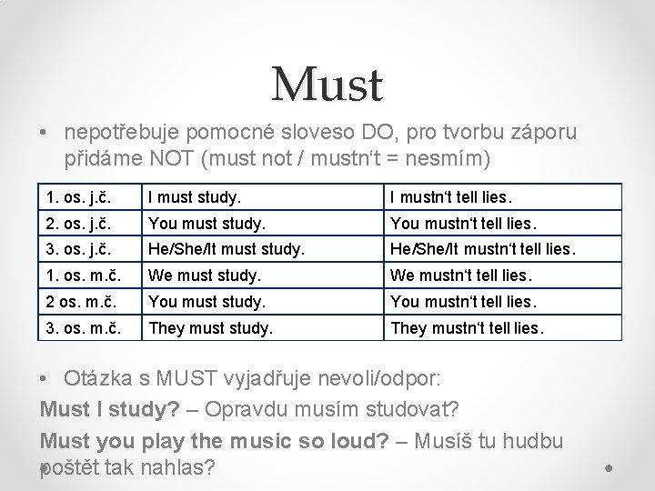 Must • nepotřebuje pomocné sloveso DO, pro tvorbu záporu přidáme NOT (must not /