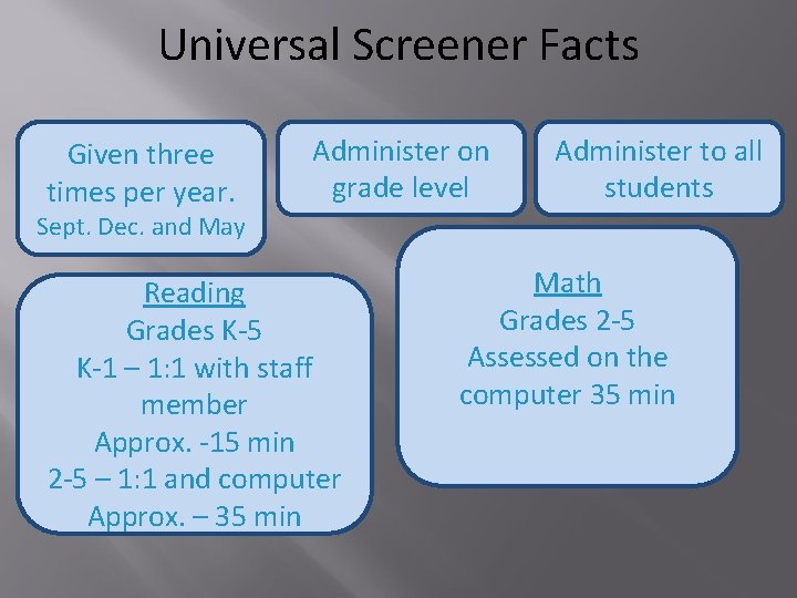 Universal Screener Facts Given three times per year. Administer on grade level Administer to