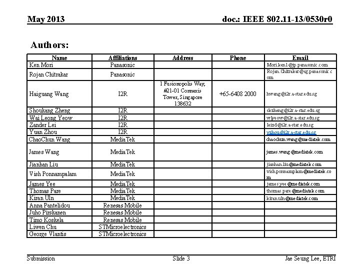 May 2013 doc. : IEEE 802. 11 -13/0530 r 0 Authors: Name Ken Mori