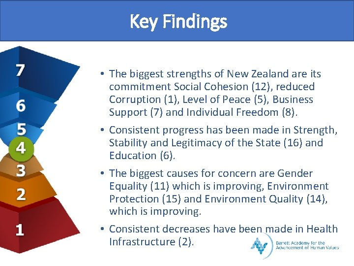 Key Findings • The biggest strengths of New Zealand are its commitment Social Cohesion