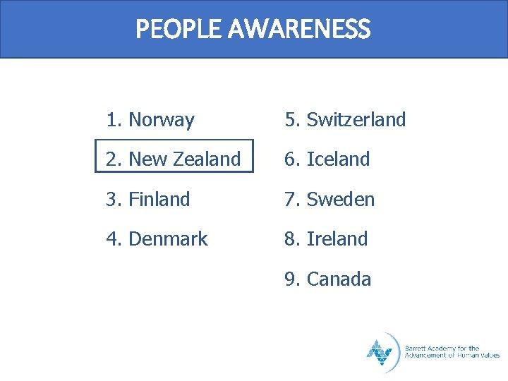 PEOPLE AWARENESS 1. Norway 5. Switzerland 2. New Zealand 6. Iceland 3. Finland 7.