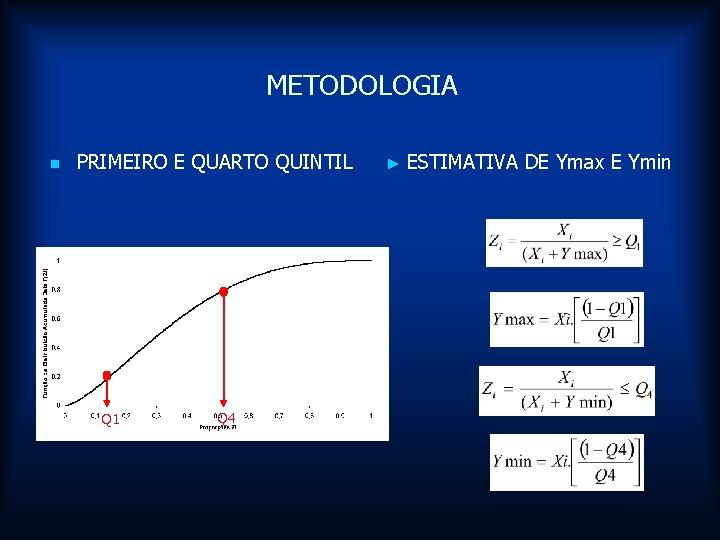 METODOLOGIA n PRIMEIRO E QUARTO QUINTIL Q 1 Q 4 ► ESTIMATIVA DE Ymax
