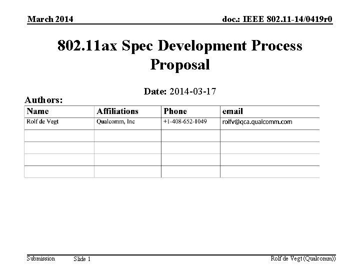 March 2014 doc. : IEEE 802. 11 -14/0419 r 0 802. 11 ax Spec