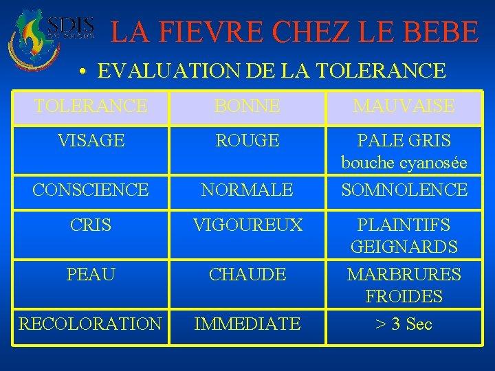 LA FIEVRE CHEZ LE BEBE • EVALUATION DE LA TOLERANCE BONNE MAUVAISE VISAGE ROUGE