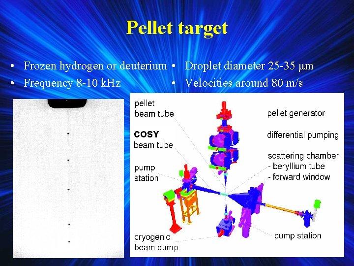 Pellet target • Frozen hydrogen or deuterium • Droplet diameter 25 -35 μm •