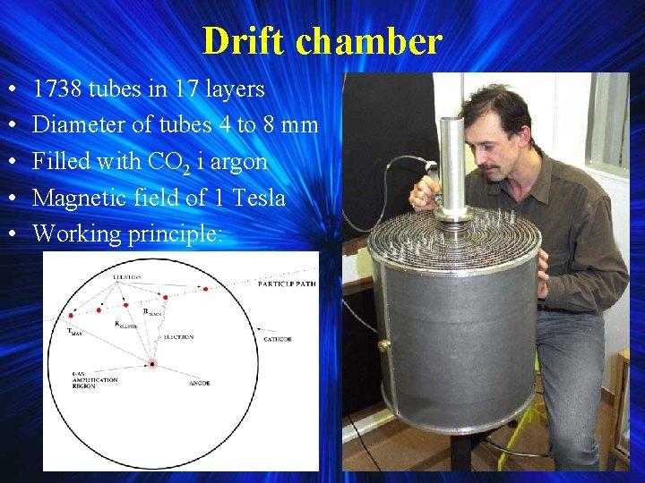 Drift chamber • • • 1738 tubes in 17 layers Diameter of tubes 4