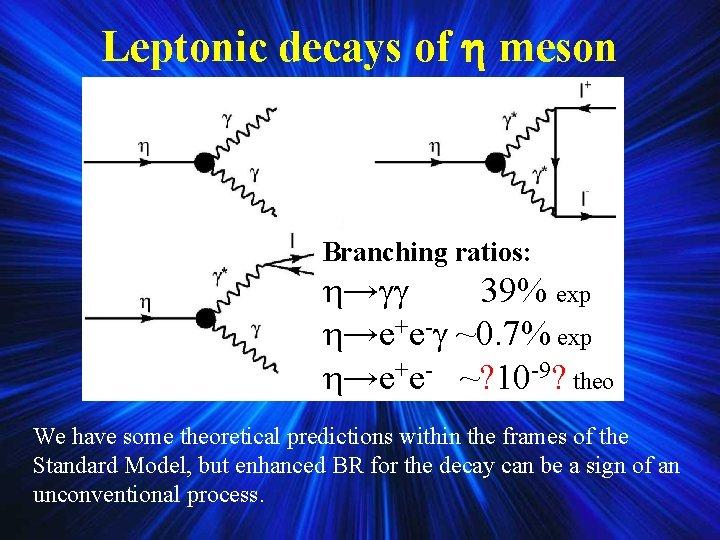 Leptonic decays of meson Branching ratios: → 39% exp →e+e- ~0. 7% exp →e+e-