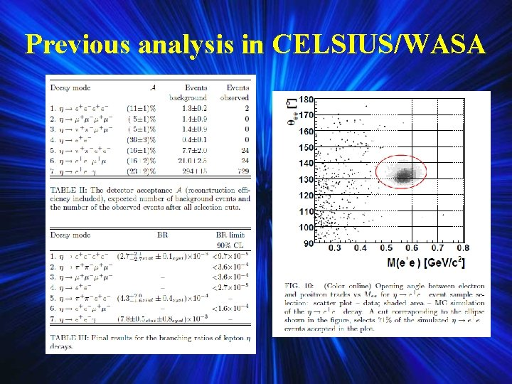 Previous analysis in CELSIUS/WASA