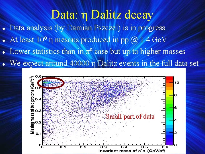 Data: η Dalitz decay Data analysis (by Damian Pszczel) is in progress At least