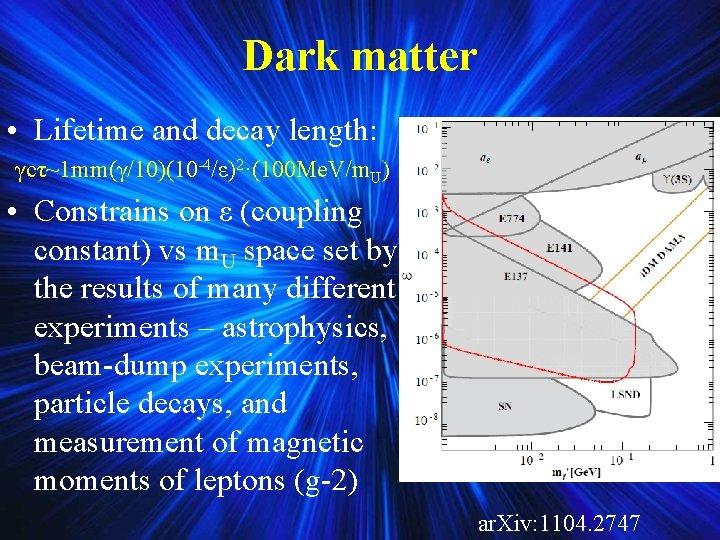 Dark matter • Lifetime and decay length: γcτ~1 mm(γ/10)(10 -4/ε)2·(100 Me. V/m. U) •