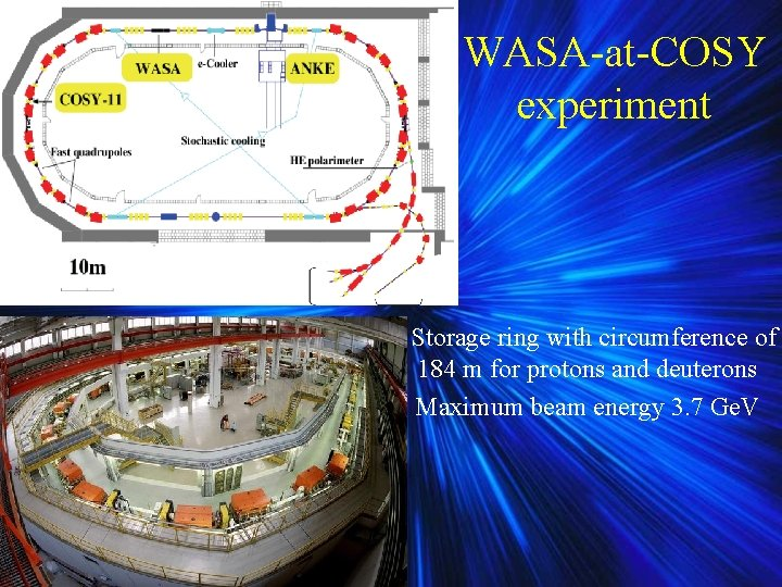 WASA-at-COSY experiment Storage ring with circumference of 184 m for protons and deuterons Maximum