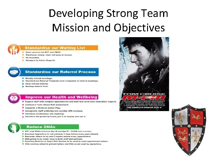 Developing Strong Team Mission and Objectives