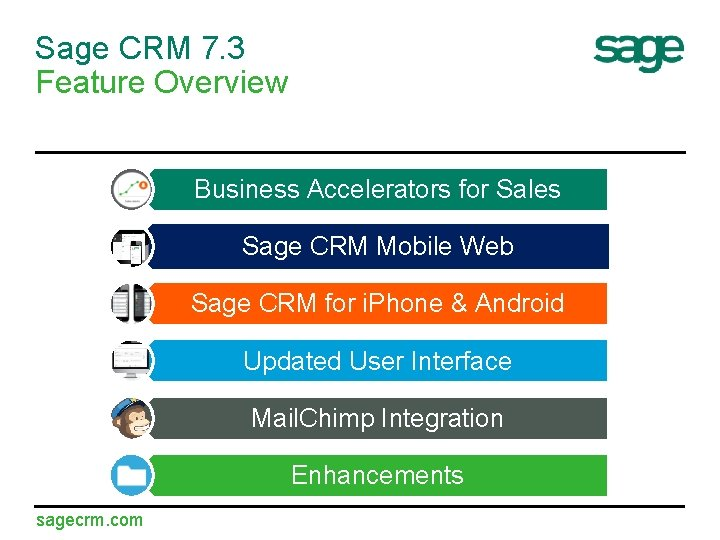 Sage CRM 7. 3 Feature Overview Business Accelerators for Sales Sage CRM Mobile Web