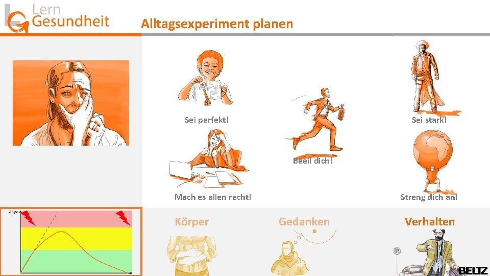 Alltagsexperiment planen Sei perfekt! Sei stark! Beeil dich! Mach es allen recht! Körper Streng