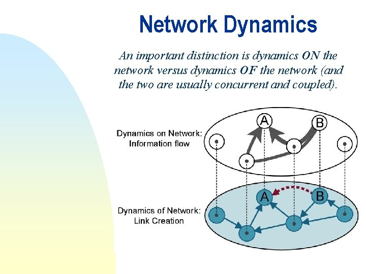 Network Dynamics An important distinction is dynamics ON the network versus dynamics OF the