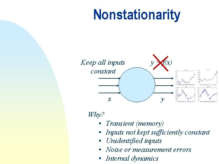 Nonstationarity Keep all inputs constant x y = f(x) y Why? • Transient (memory)