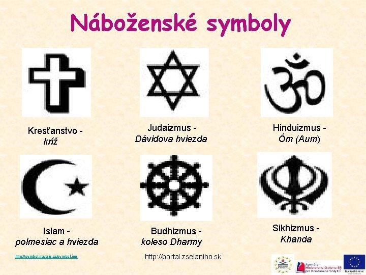 Náboženské symboly Kresťanstvo kríž Judaizmus Dávidova hviezda Islam polmesiac a hviezda Budhizmus koleso Dharmy