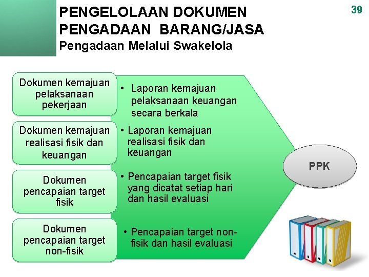 PENGELOLAAN DOKUMEN PENGADAAN BARANG/JASA 39 Pengadaan Melalui Swakelola Dokumen kemajuan pelaksanaan pekerjaan Dokumen kemajuan