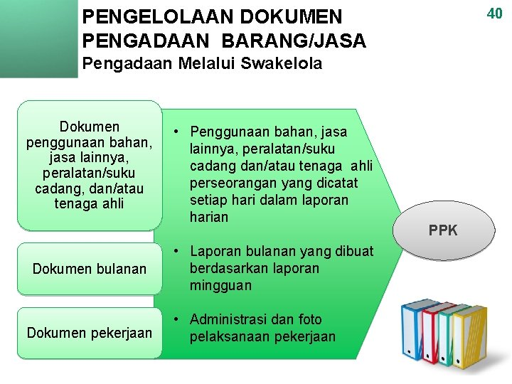 PENGELOLAAN DOKUMEN PENGADAAN BARANG/JASA 40 Pengadaan Melalui Swakelola Dokumen penggunaan bahan, jasa lainnya, peralatan/suku