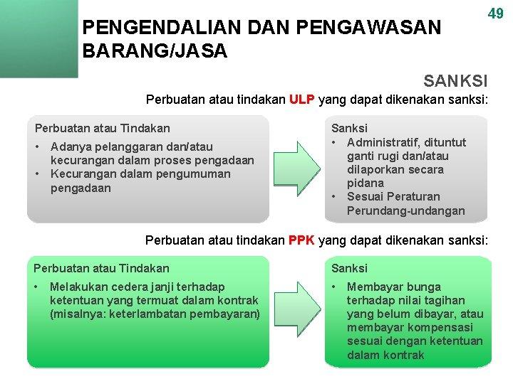 PENGENDALIAN DAN PENGAWASAN BARANG/JASA 49 SANKSI Perbuatan atau tindakan ULP yang dapat dikenakan sanksi: