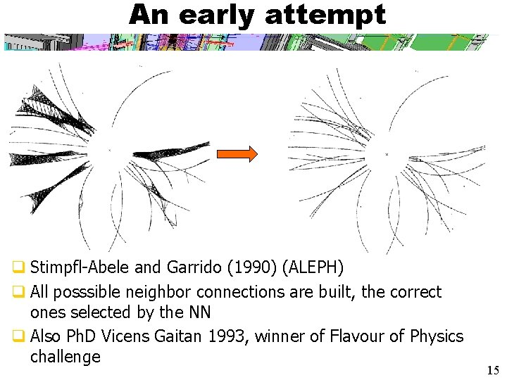 An early attempt q Stimpfl-Abele and Garrido (1990) (ALEPH) q All posssible neighbor connections