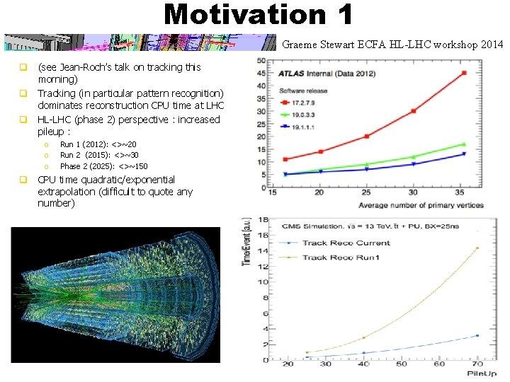 Motivation 1 Graeme Stewart ECFA HL-LHC workshop 2014 q (see Jean-Roch's talk on tracking