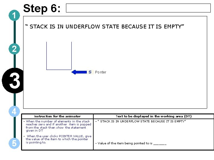 """1 Step 6: """" STACK IS IN UNDERFLOW STATE BECAUSE IT IS EMPTY"""" 2"""