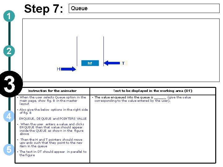 1 Step 7: Queue 2 3 4 Instruction for the animator • When the