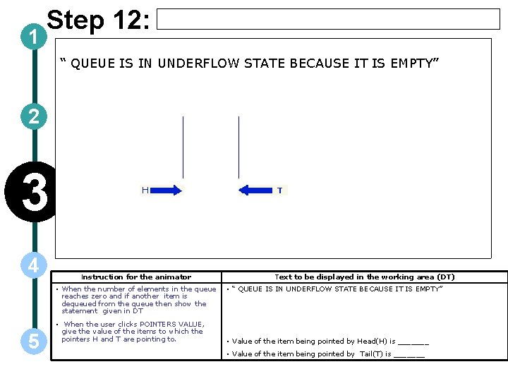 """1 Step 12: """" QUEUE IS IN UNDERFLOW STATE BECAUSE IT IS EMPTY"""" 2"""