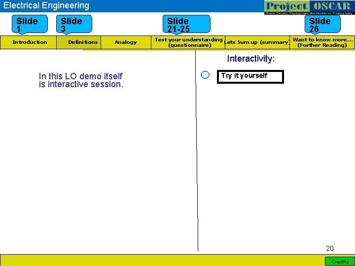 Electrical Engineering Slide 1 Slide 3 Introduction Definitions Slide 21 -25 Analogy Slide 26