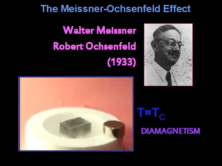 The Meissner-Ochsenfeld Effect Walter Meissner Robert Ochsenfeld (1933) Magnet ? Superconductor T>T T<TC DIAMAGNETISM