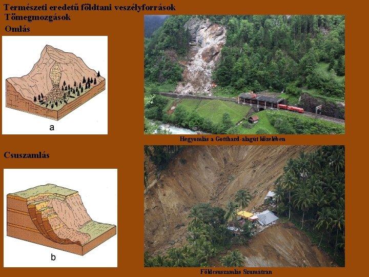 Természeti eredetű földtani veszélyforrások Tömegmozgások Omlás Hegyomlás a Gotthard-alagút közelében Csuszamlás Földcsuszamlás Szumátrán